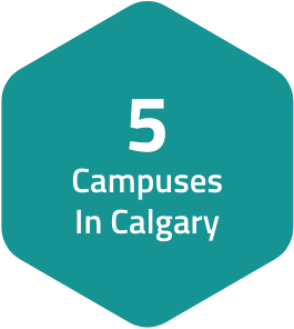 Five SAIT campuses in Calgary
